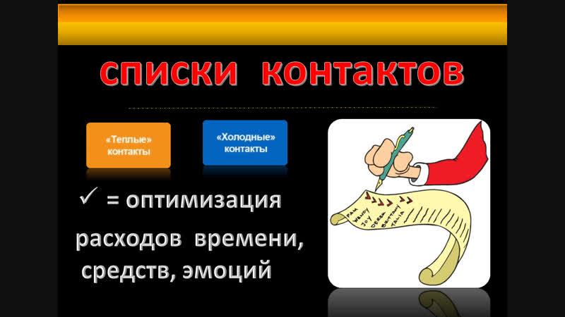 школа от 23.05.18 часть 1 - работа со списками (как применять теорию на практике)