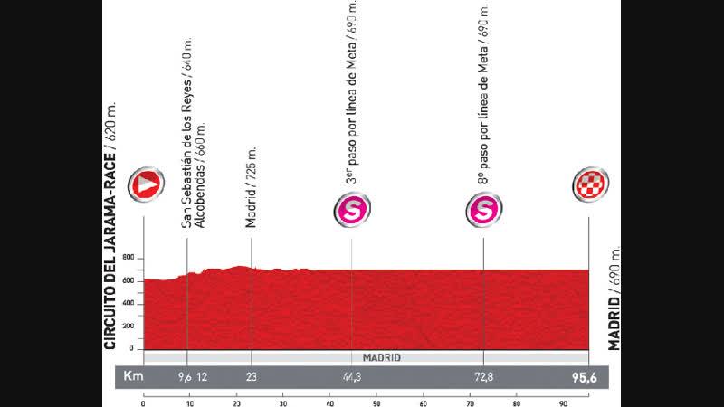 Vuelta 2011 Stage 21 Circuito del Jarama-Madrid 11.09