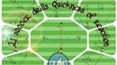 21 soccer drills Coordination Quickness of reaction football drills