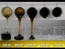 Вязкость моторных масел при отрицательной температуре