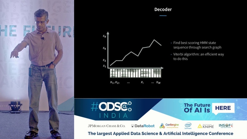 The Deep Learning Revolution in Automatic Speech Recognition by Dr Ananth Sankar at ODSC_India