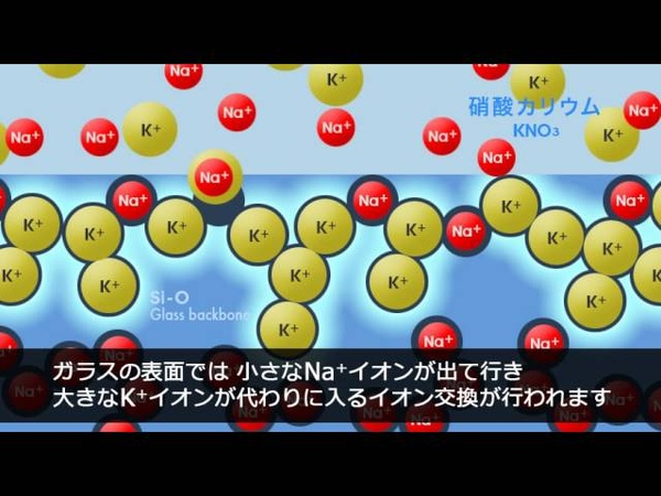 【AGC公式】化学強化の原理
