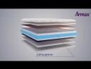 Технология 3D Air System - производство матрасов ARMOS