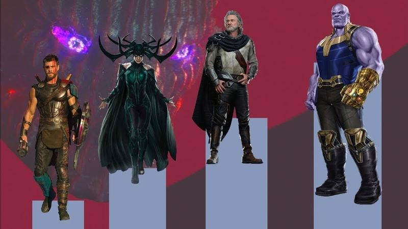 Сравнение уровня сил персонажей Марвел анимация
