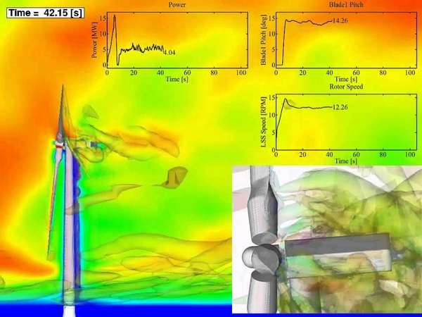 CFD simulation for flexible turbine under turbulent wind at 18 ms with blade pitch controller