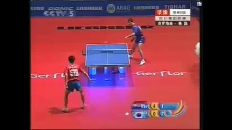Zoran Primorac vs. Joo Se Hyuk 2006 WTTC