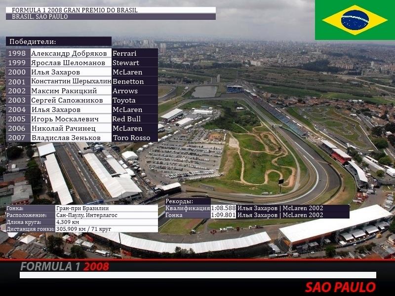 Гонки.МЕ — Ф1 2008 Бразилия 2008