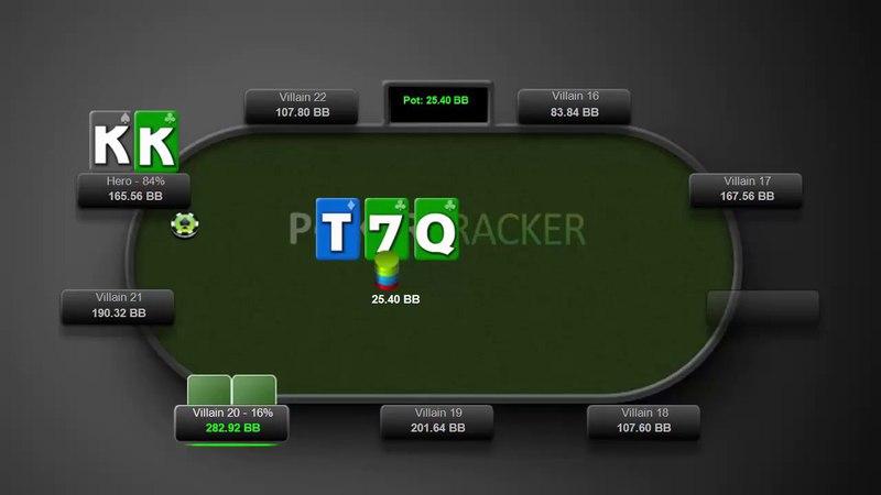 Школа покера в картинках № 171 (KK. Играем на стек 170бб постфлоп)