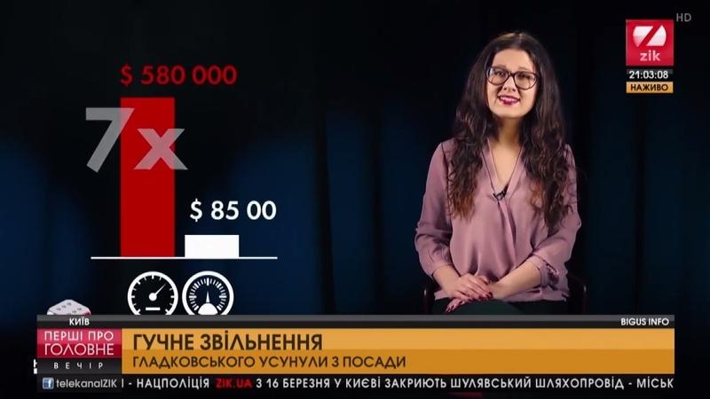 Перші підозри в справі Укроборонпрому Перші про головне Вечір 21 00 за 04 03 19