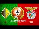 Liga SportZone Jornada 26 Quinta dos Lombos 0 10 SL Benfica