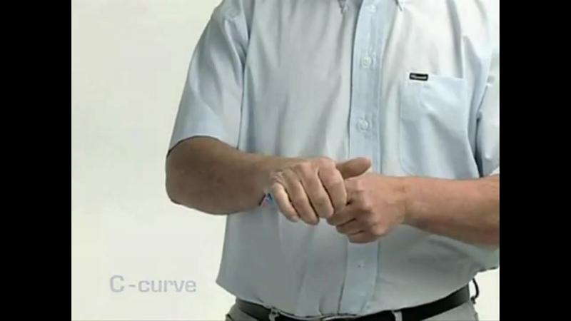 Использование шин SAM splint(ВС США).
