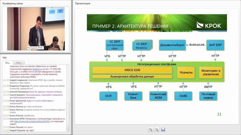 Интеграция данных и приложений основа для единой ИТ инфраструктуры
