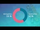Петербургский чиновник 2018 (итоги)
