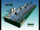 Fancom MTT Ventilation