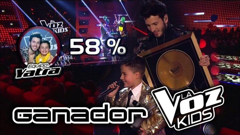 Juanse Laverde Ganador de La Voz Kids Colombia 2018 - Resultados Finales HD