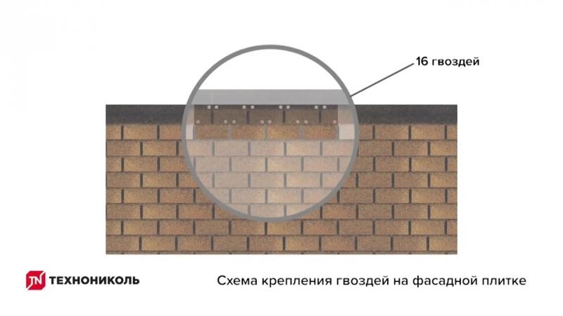 Фасадная плитка ТЕХНОНИКОЛЬ HAUBERK- инструкция по монтажу