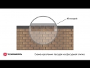 Фасадная плитка ТЕХНОНИКОЛЬ HAUBERK инструкция по монтажу