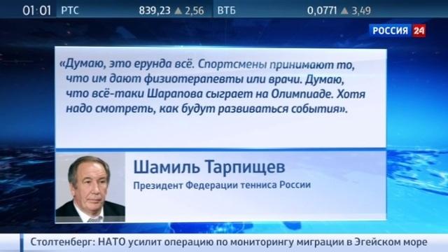 Новости на Россия 24 Мария Шарапова я подвела теннис