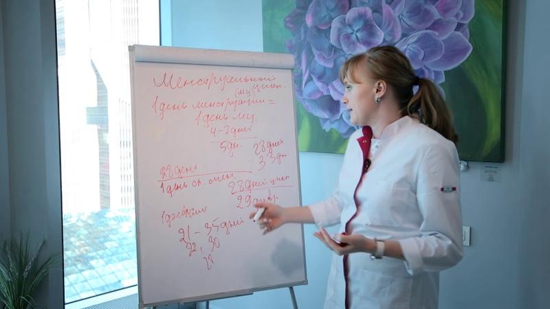 Как правильно считать менструальный цикл. Акушер-гинеколог Москва.