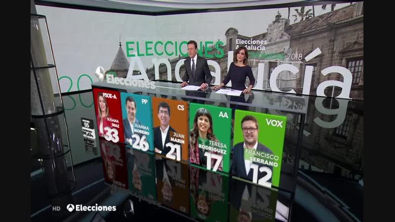 Antena 3 corte Especial Informativo Elecciones Andalucía D-2-12-18 vlc-record-2018-12-02-23h04m59s
