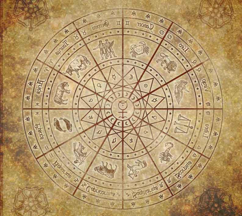 Мистические символы, такие как анх, часто используются в эзотерических документах, в том числе в астрологических картах.