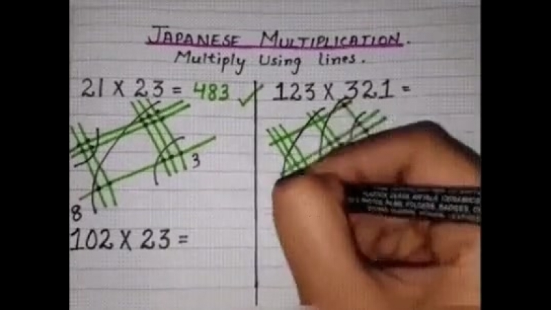 Как японцы обучают умножению