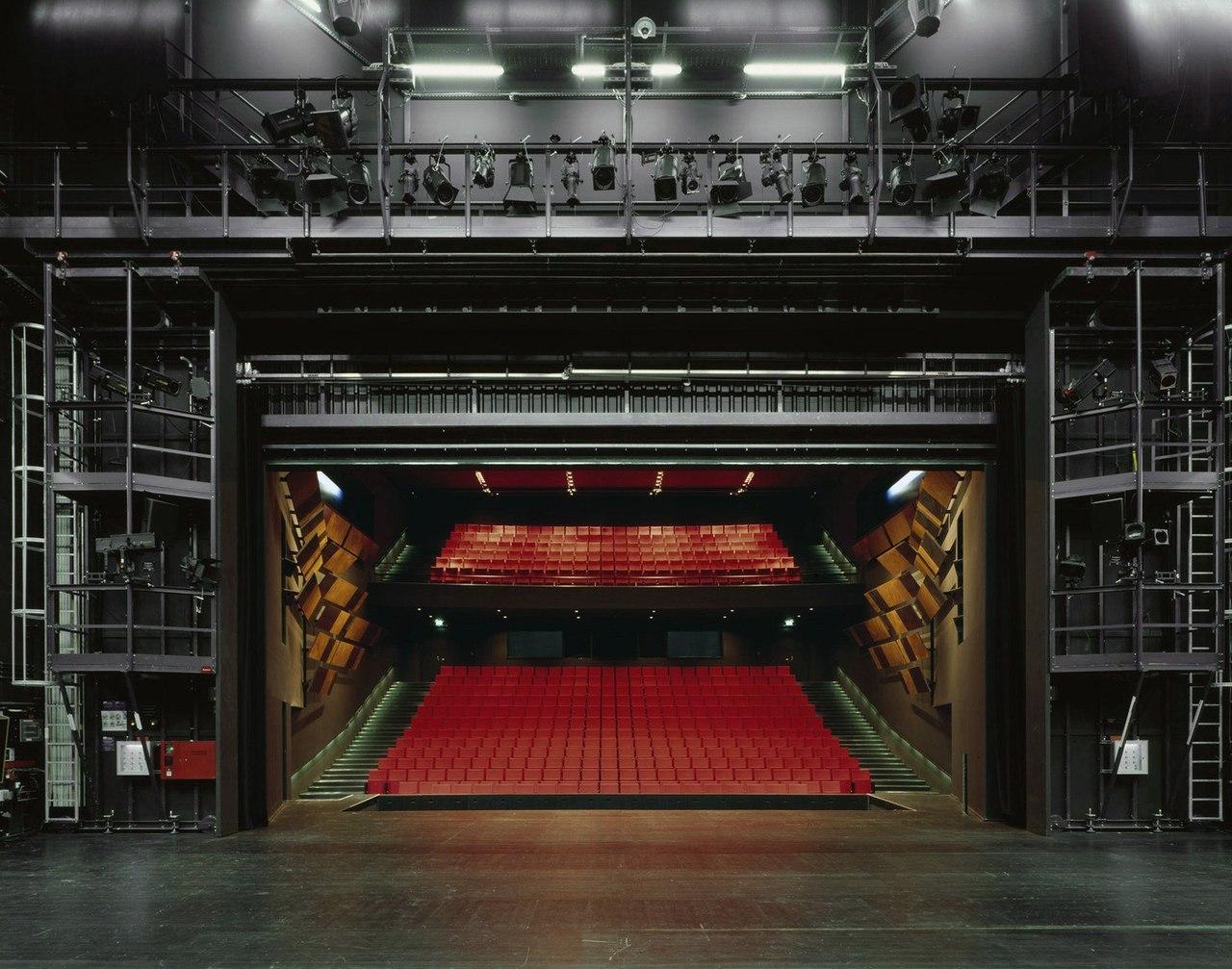 Театр глазами актера