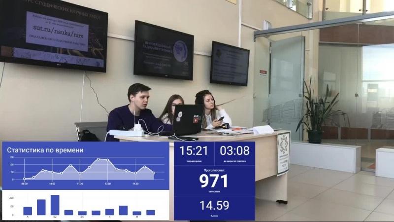 Прямой эфир с избирательного участка пр Большевиков д 22к2