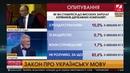 Закон про українську мову Індульгенція хабарникам Коментарі за 28 02 19
