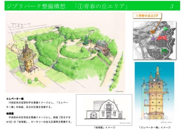 Студия Ghibli показала дизайн тематического парка по мотивам мультфильмов Миядзаки Японская студия анимации Ghibli, подарившая нам Унесенные призраками, Принцесса Мононоке и Мой сосед