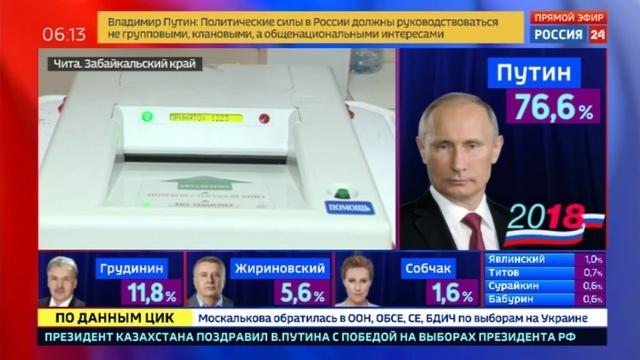 Новости на Россия 24 • Чита рапортует: выборы прошли успешно