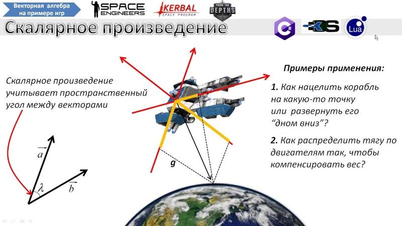 Space Engineers, KSP, FTD: Скалярное произведение векторов. Как считается, где используется.