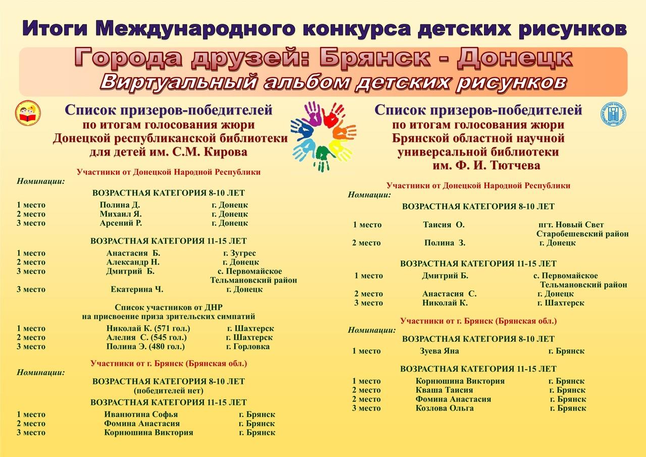 международный конкурс брянск донецк, международные отношения, города друзей, донецкая республиканская библиотека для детей