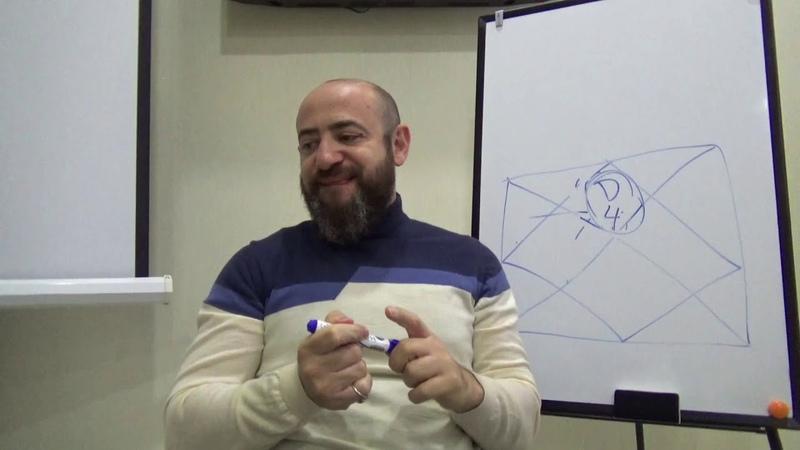 Ведическая Астрология. Луна в 12 знаках зодиака. Астро тур в Боржоми.