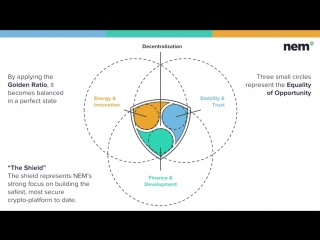 NEM - The NEM XEM logo explained!