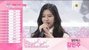 Produce48 EP12 Ranked Eleventh place Urban Works Kim Min Ju 227 061 votes