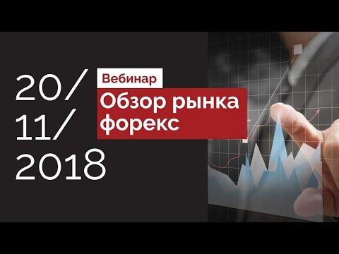 Обзор рынка форекс 20.11