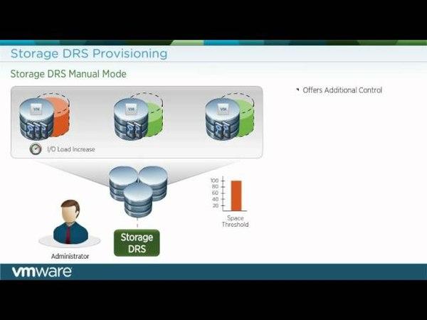 What Is VMware vSphere Storage DRS? (vSOM)