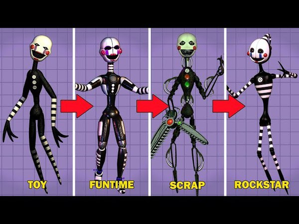 Types of animatronics in Five Night at Freddy's (Fan-Made)