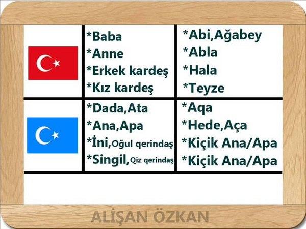 Türkçe Uygur Türkçesi Dersleri