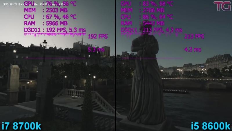 [Testing Games] i5 8600k 5.0Ghz vs i7 8700k Stock Test in 8 Games