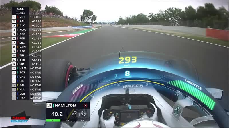 F1 2018. 05. Гран-При Испании, квалификация