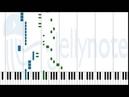 Little Big Horn - Running Wild Sheet Music