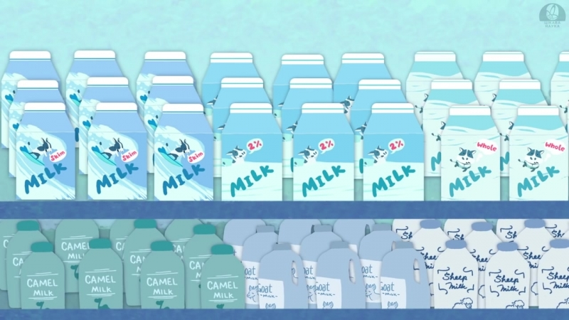 Про молоко науково