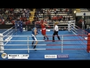 Euro Youth Boxing Championships 2018 Day 2 RING B SESSION 2