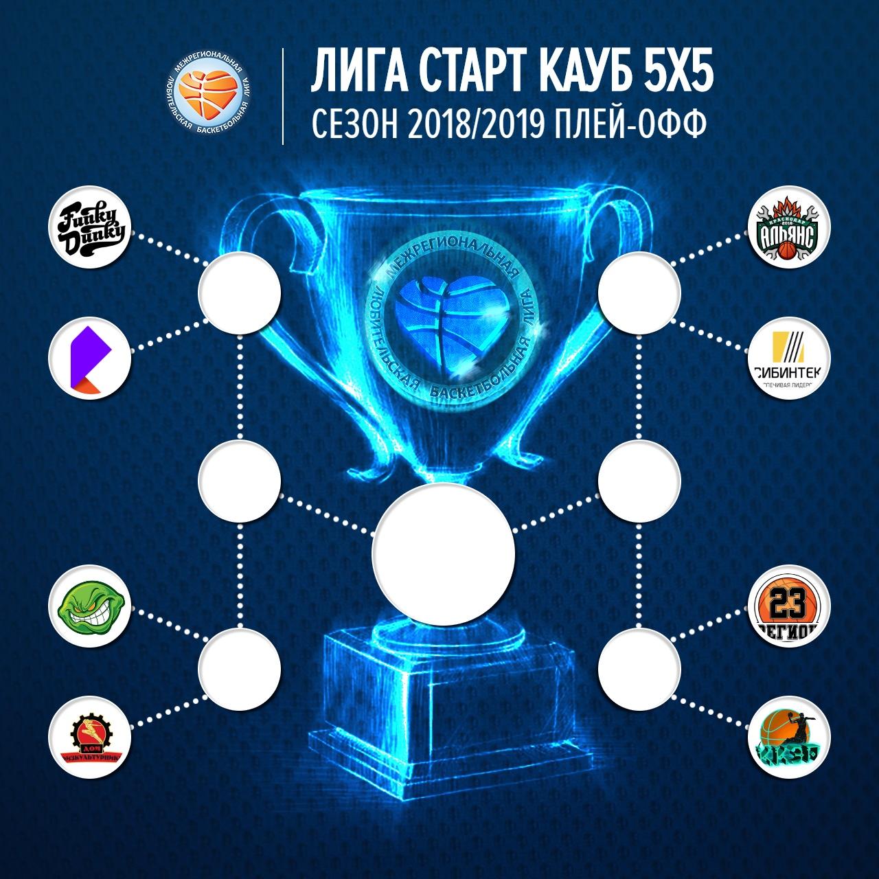 Лига Старт КАУБ 5х5
