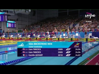Kliment kolesnikov 24.00 world record 50 спина