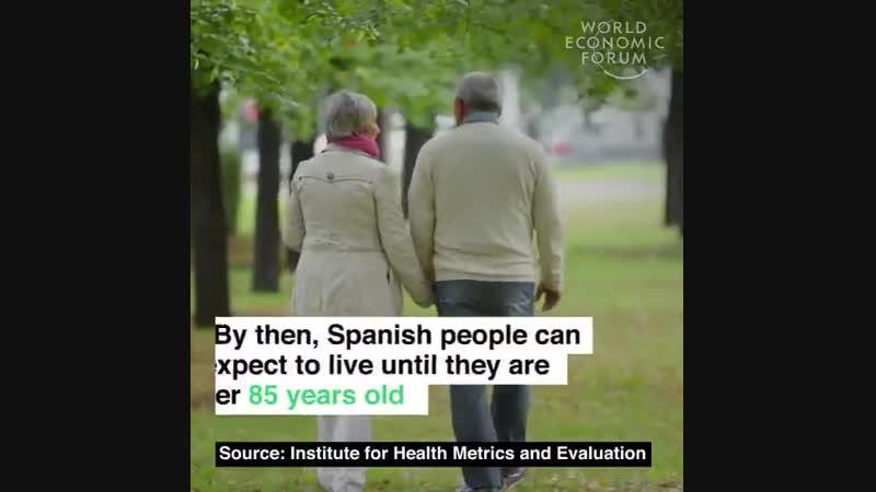 Ожидается, что к 2040 г Испания обойдет Японию и займет первое место в мире по продолжительности жизни.