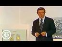 Информационная передача Содружество Эфир 12 06 1976 год