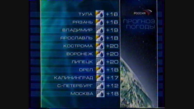 Окончание Вестей (Россия, май 2006) 1